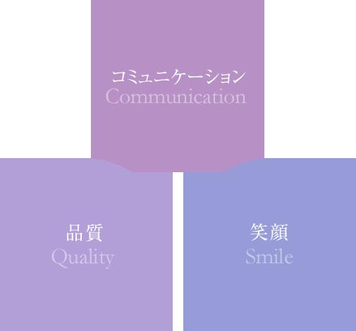 three_philosopy